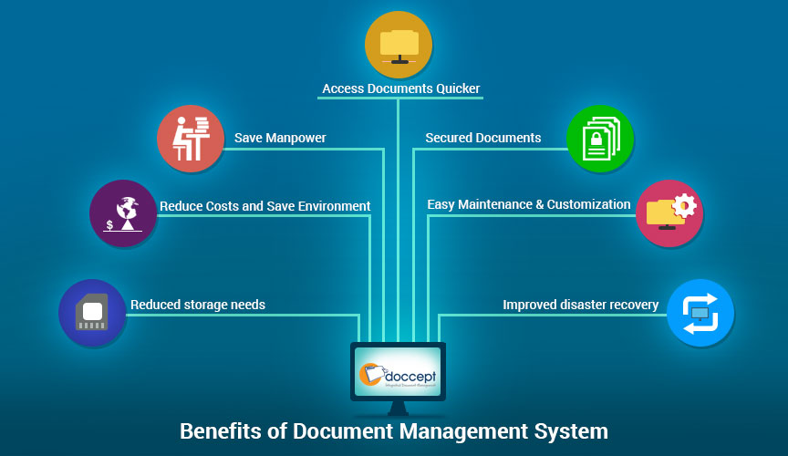 What is Document Management System & Why do You Need One?